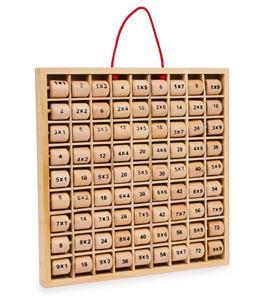 """Tabla de multiplicar """"rio"""" - 3459"""