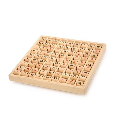 Tabla de multiplicar - 7392