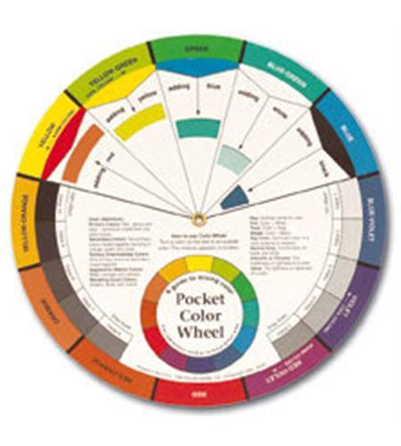 Círculo cromático - rueda de color - 160101